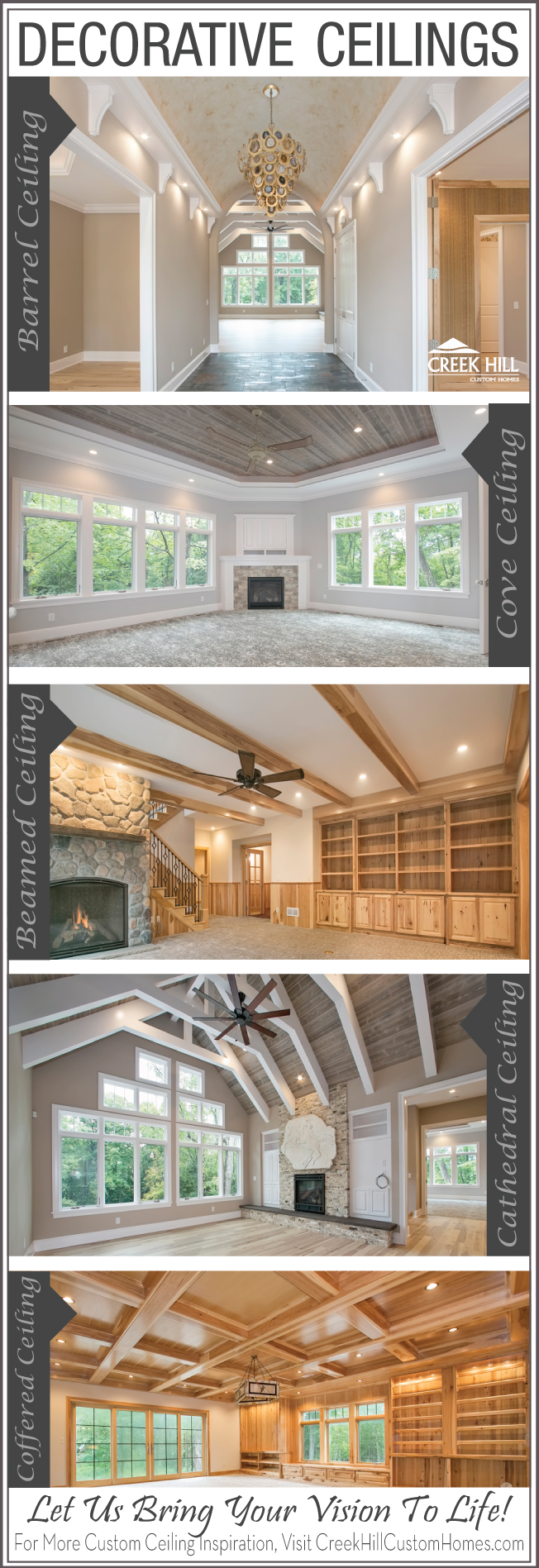 Decorative Ceiling Types | Creek Hill