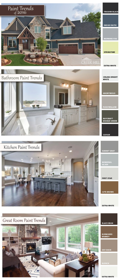 Creek Hill Home Paint Trends 2016 Pinterest